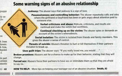 Warning signs you are dating an abuser