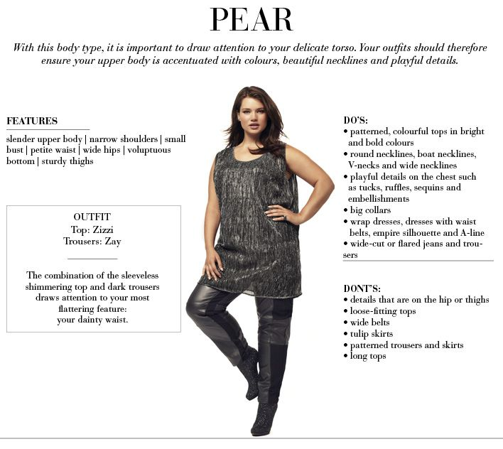 Plus Size Pear Shape Erkalnathandedecker