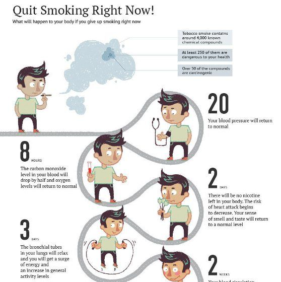 Trying to quit smoking is not an easy feat there are withdrawal symptoms after quitting smoking. In fact, the challenge can be almost overwhelming for some people.