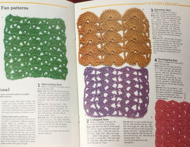 Fan patterns.  Crochet stitch library.  Busy Needles.  Part 27