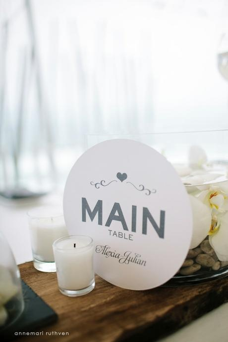 Round table numbers - Canvas Stationery Boutique