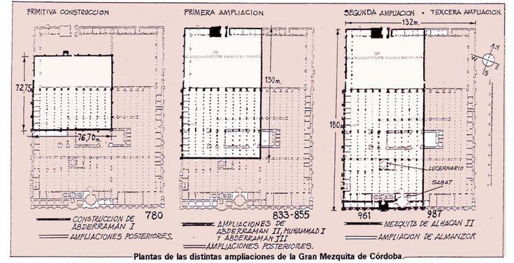 Plano Mezquita Aljama de la Córdoba