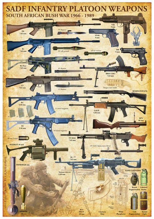 405781_150514165351_Platoon_Weapons2small.jpg (500×709)