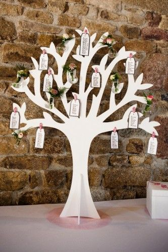 Plan de table arbre mariage decoration pinterest - Support bois a decorer pas cher ...