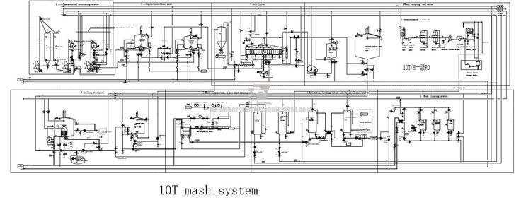 Microbrewery equipment design and solution / Microbrewery equipment design and solution / WEMAC-beer equipment manufacturers and suppliers,sale beer equipment,brewery equipment,beer brewing kit and so on
