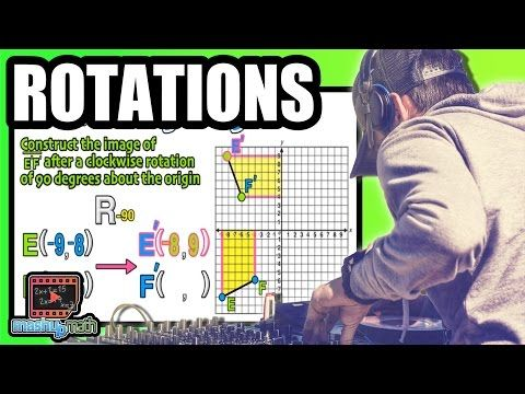 ☆ How Do I Rotate a Figure? | Common Core Geometry Transformations - YouTube