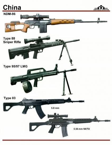 Китай: NDM-86, Type 88 Sniper Rifle, Type 95-97...