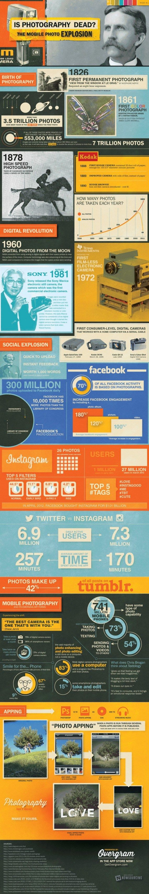 Awesome Infographic on Photography (Traditional) being replaced by digital #photography #imaging #content            \\\\\\