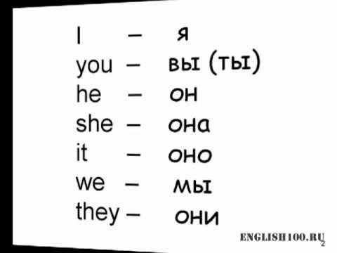 Местоимения в английском языке (pronoun)
