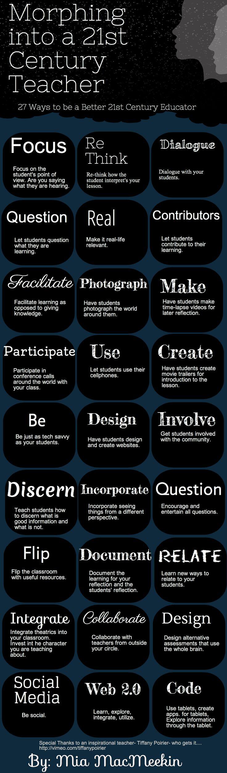 Hoe word ik de leerkracht van de 21ste eeuw