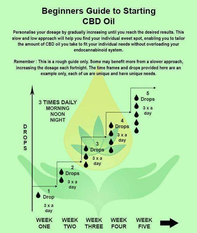 Dawn Callaway offers full spectrum CBD oil   CBD BioCare