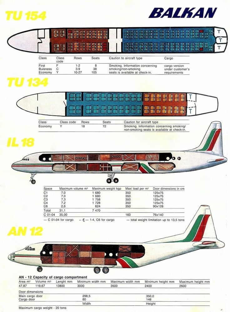 Pin by Forrest Spears on Airlines of Bulgaria in 2020