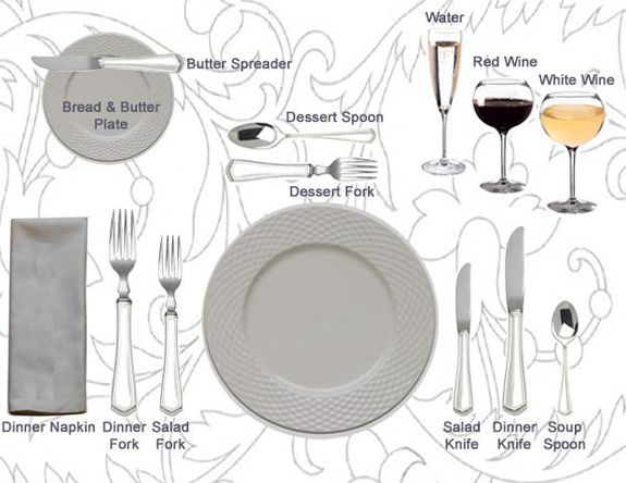 Etiquette proper table setting vector dining room for Dining room etiquette
