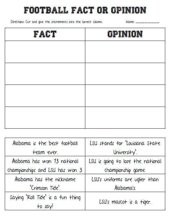 Fact and opinion lesson ks2