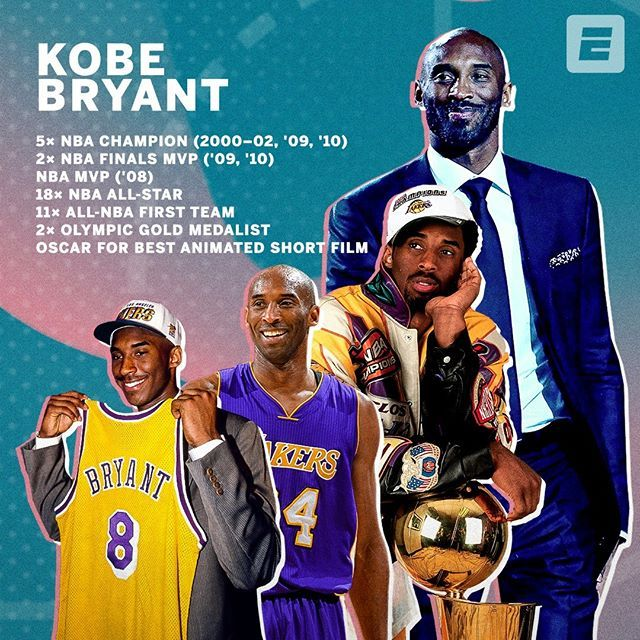 Espn On Instagram Three Legendary Careers Welcome To The Hof Kobe Kg And Tim Duncan In 2020 Kobe Bryant Kobe Kobe Bryant Wallpaper