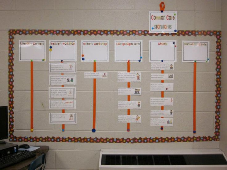 Classroom Standards For Design : Best common core bulletin boards images on pinterest