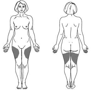 inner thigh exercises the pros and cons of target area exercising.