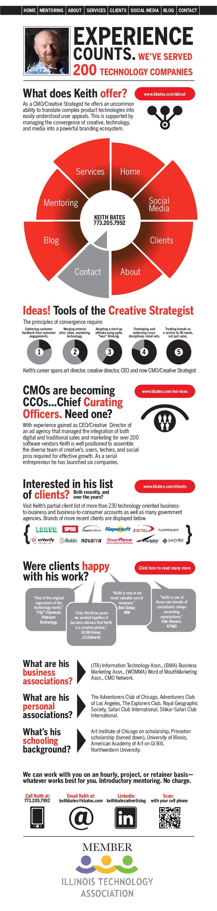 Keith Bates Creative Strategist infographic resume