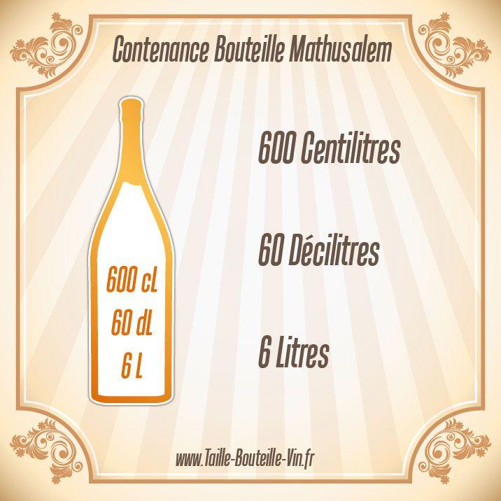 Contenance bouteille mathusalem