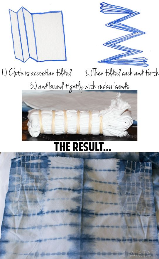 DIY shibori dye tutorial