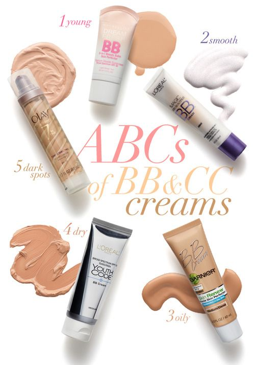 this is a good guide for inexpensive BB creams! love it!