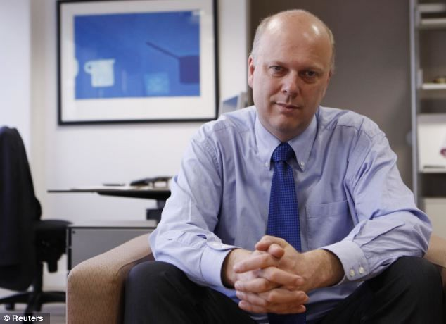 Grayling Urges Tory MPs to Scrap the Human Rights Act