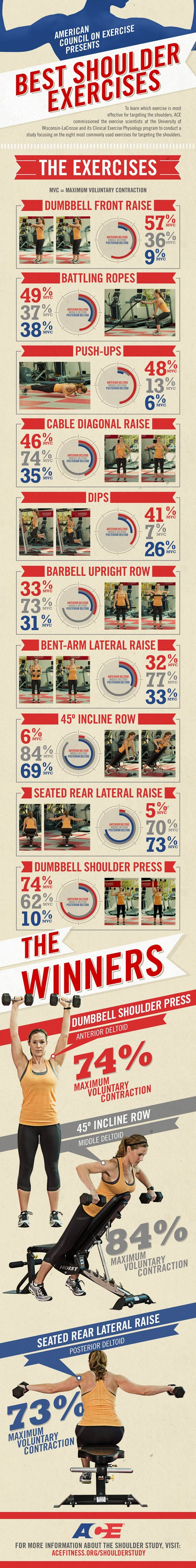 Best shoulder exercises to build strength and shape!