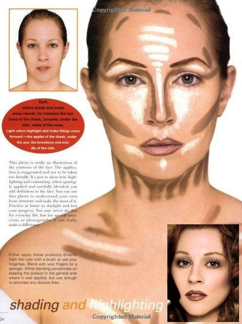 Kevyn Aucoin - Contouring and Highlighting