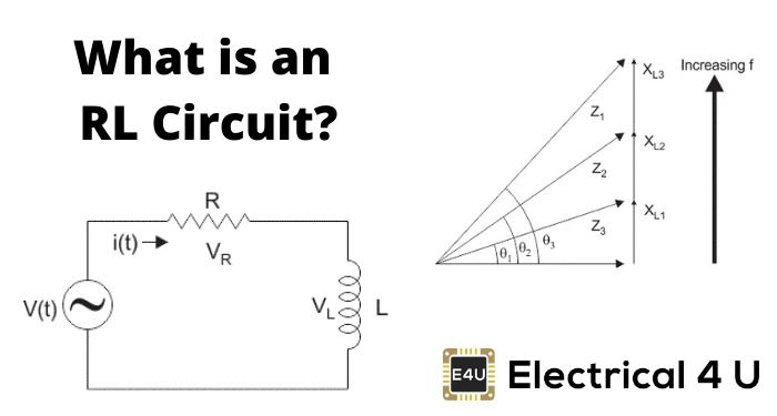 An RL circuit is an electrical circuit consisting of the