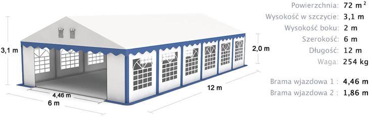 Namiot Handlowy Imprezowy 6m x 12m (72m²) wzmocniony STANDARD PLUS / Commercial Tent 6x12 Stronger