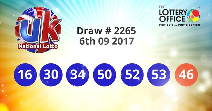UK National Lotto winning numbers results are here. Next Jackpot: £16.9 million #lotto #lottery #loteria #LotteryResults #LotteryOffice