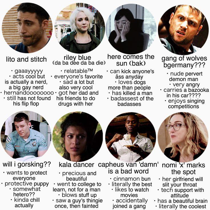 Sense8 tag yourself meme - I'm will i gorksking >> im gang of wolves -David