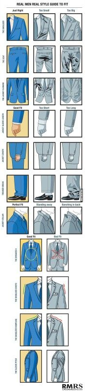 My biggest pet peeve when guys dress...an ill fitting suit. SUITS ARE SUPPOSED TO BE SEXY!!!!!!!!