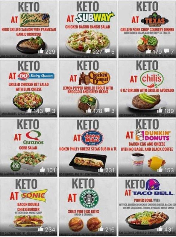 Pin By Tia63 On Keto Related Information Keto Fast Food Keto Restaurant Keto Fast