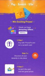 Loot Phonepe Send Money Get Free Unlimited Scratch Cards Like Tez