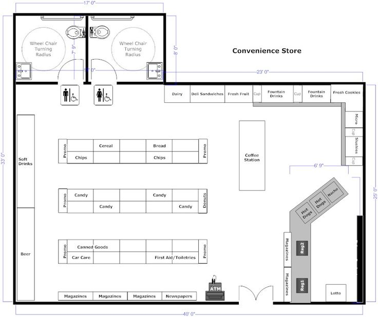 Convenience Store Floorplan More
