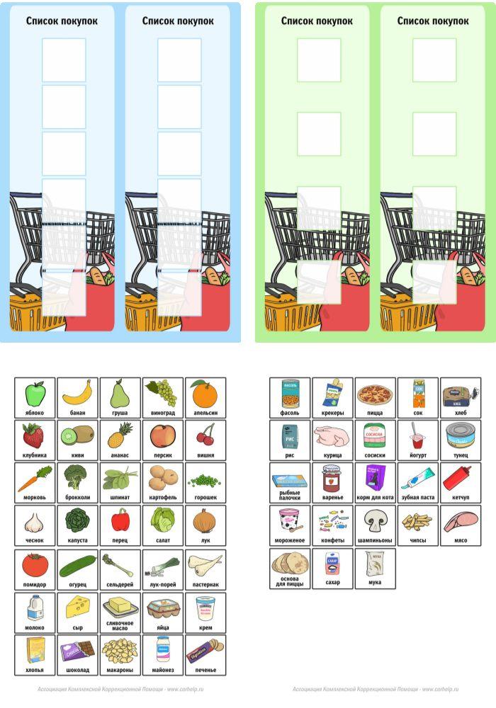 """Обучающее пособие """"Список покупок"""" отлично подойдет тем детям, которые учатся делать самостоятельные покупки. В наборе содержится три планшетки разных цветов, на которые необходимо наклеить велкро-кружочки или кусочки велкро-ленты."""