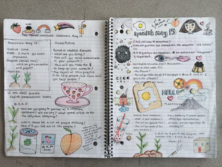 Art therapy assignments journal
