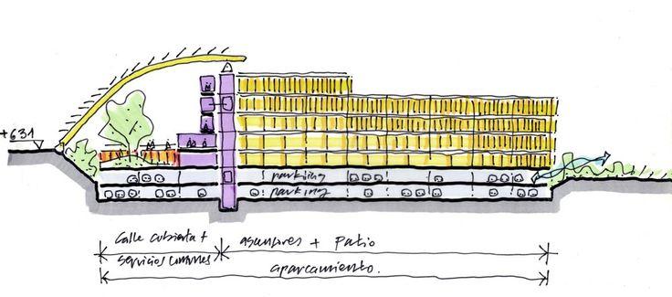 Proyecto Sede de Iberia en Madrid  Estudio Lamela +Richard Rogers
