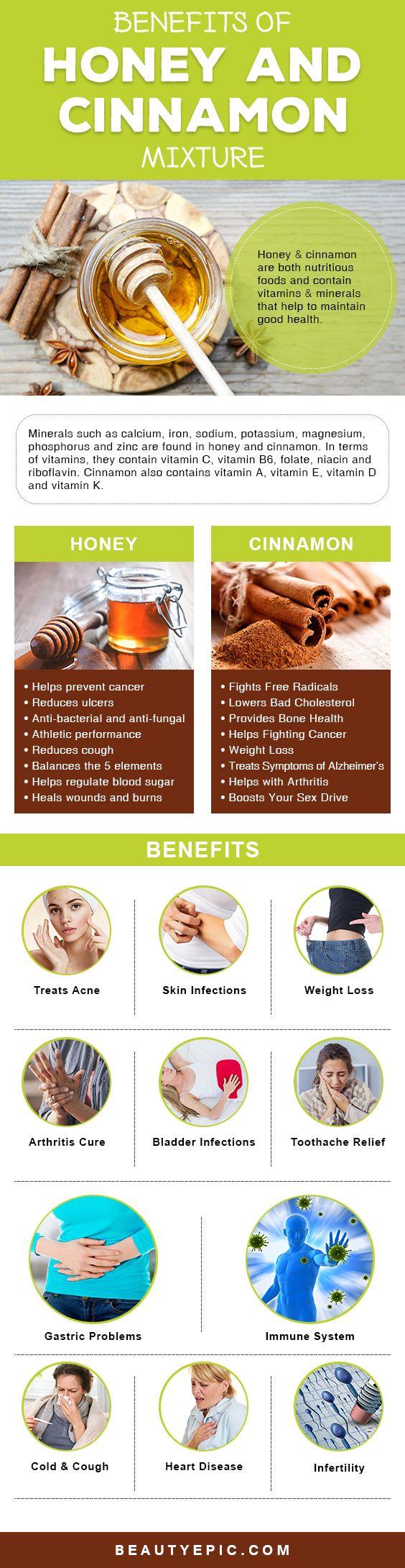 10 Health Benefits of Honey and Cinnamon Mixture
