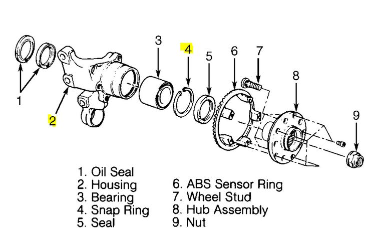 50 Car Wheel Bearing Diagram Wb3i di 2020