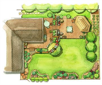 17 best ideas about backyard landscape design on pinterest for Landscape house plan
