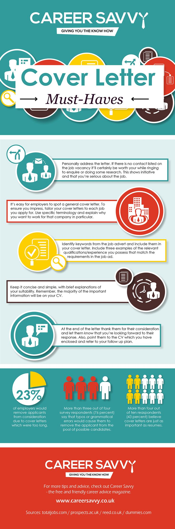 To avoid missing out on a potential job and help yourself stand out from the crowd, have a look at some vital things your cover letter needs to contain http://www.careersavvy.co.uk/infographic-cover-letter-must-haves/