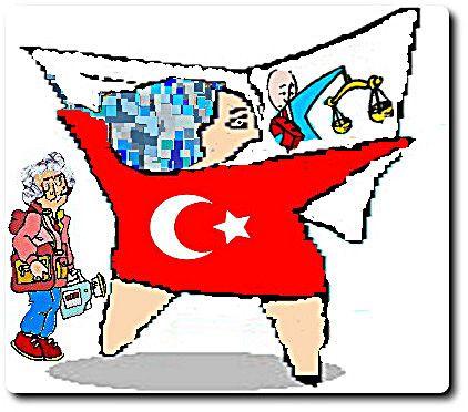 Des #trafics associant policiers de #Turkey et chefs d'#Isis Des enregistrements trouvés lors d'#enquêtes sur des #turcs partis rejoindre #Daesh Des documents ultrasecrets fuités par le journal « Cumhuriyet » (fondé en 1924 et considéré de référence pour ses scoops) révèle que la police des frontières est en grande complicité avec de hauts responsables de Isis dans moult trafic. Ils proviennent du dossier judiciaire remontant les cas de citoyens turcs qui ont rejoint Daesh.