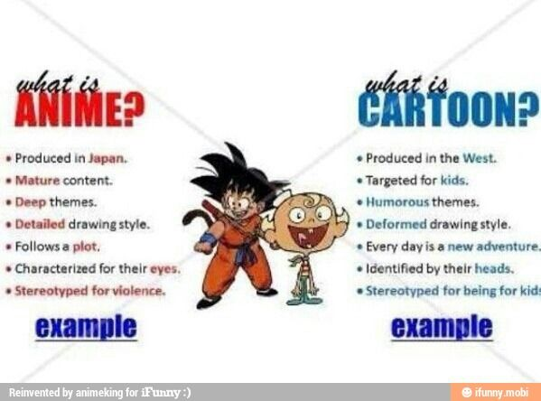 Anime vs. Cartoon / iFunny :) what is anime/what is cartoon