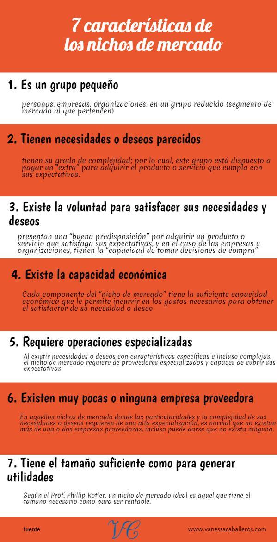 Características del nicho de mercado - www.vanessacaballeros.com