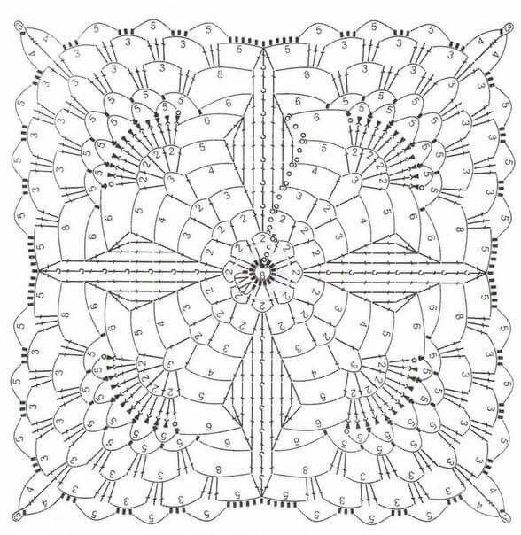 444 best crochet da net graficos e passo a passo images on