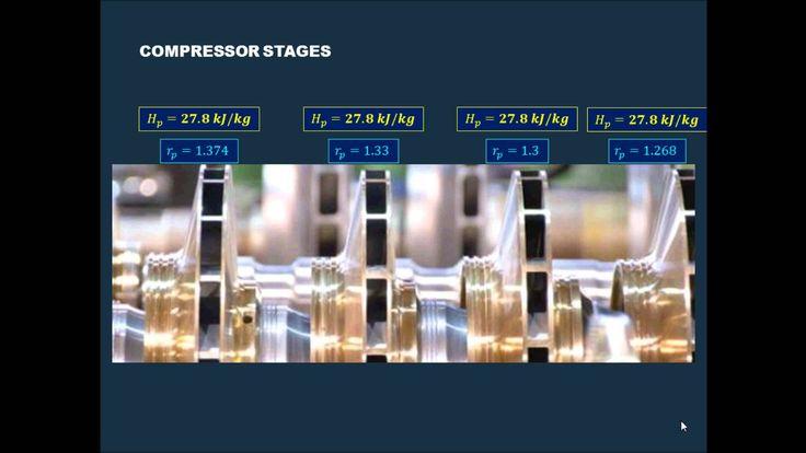9 Centrifugal Compressor Sizing