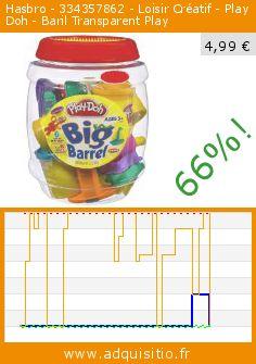 Hasbro - 334357862 - Loisir Créatif - Play Doh - Baril Transparent Play (Jouet). Réduction de 66%! Prix actuel 4,99 €, l'ancien prix était de 14,83 €. http://www.adquisitio.fr/hasbro/334357862-loisir-cr%C3%A9atif