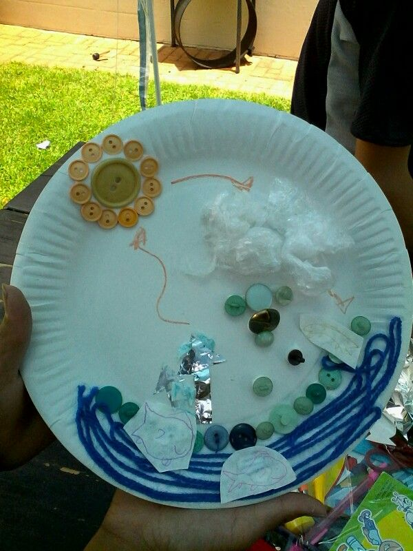 Water cycle craft using different mediums-Jaiden's